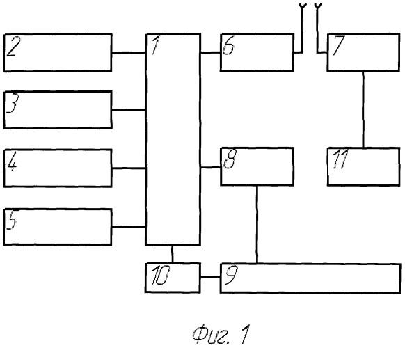 Способ вибрационной сейсморазведки геологического объекта и система для его осуществления