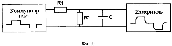 Способ тестирования аппаратуры импульсной электроразведки и средств обработки измеренных данных в полевых условиях