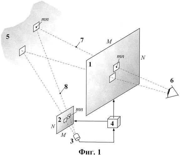 Способ светозащитной фильтрации с зональной адаптацией и устройство для его осуществления