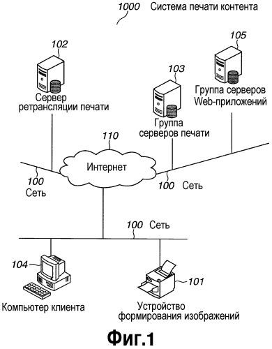 Система печати контента, система ретрансляции печати, способ управления и программа