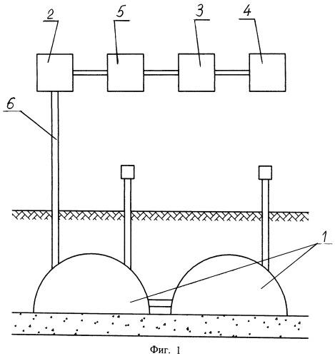 Способ и установка для получения радона