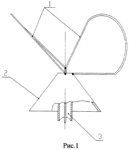 Всенаправленная кольцевая антенна