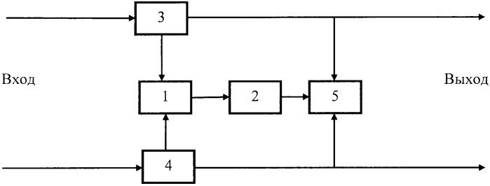Способ защиты линий электропередач и устройство для его осуществления