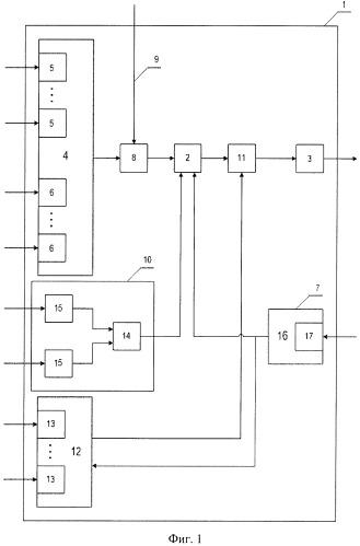 Устройство формирования синхронизированных данных о состоянии энергообъекта