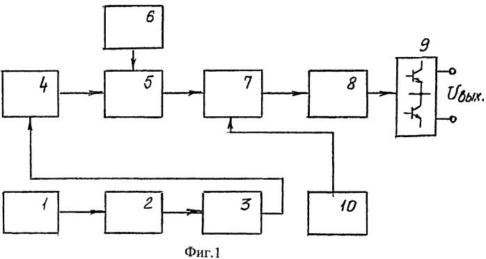 Способ управления преобразователем частоты
