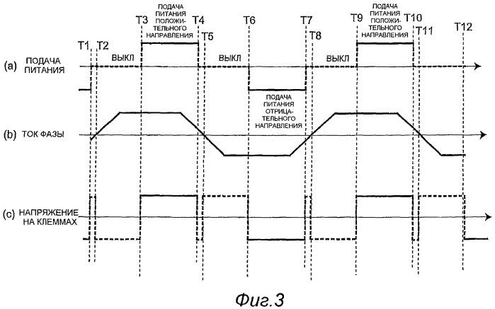 Устройство управления приводом электродвигателя