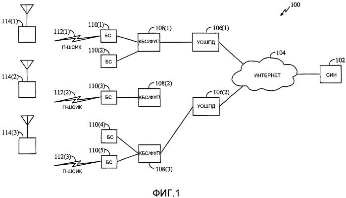 Способ и система передачи информационного наполнения в системе передачи широковещательных услуг
