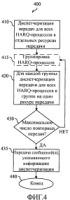 Способ и устройство управления ресурсами передачи в процессах автоматических запросов на повторную передачу