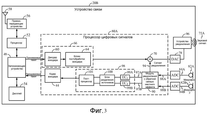 Способ и устройство для обеспечения звукового, визуального или тактильного уведомления обратной связи в форме местного эффекта пользователю устройства связи с множеством микрофонов