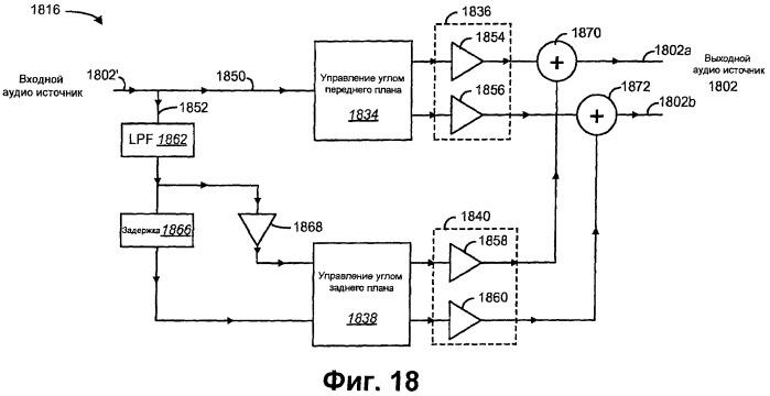 Способ и аппарат для обеспечения четкого воспринимаемого расположения для аудиоисточника в аудиокомпозиции