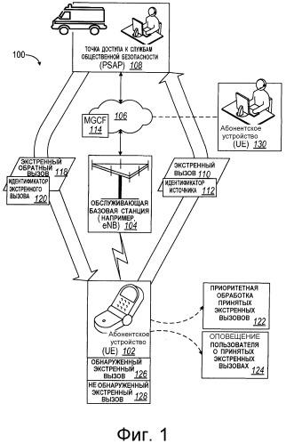 Система, устройство и способ, обеспечивающие возможность опознавания вызовов мобильными станциями на основании заданных значений, установленных в заголовке вызова
