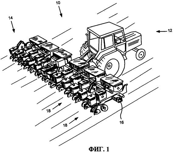 Сельскохозяйственная посевная система