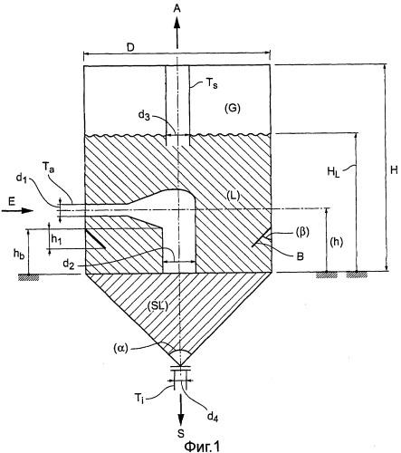 Устройство отделения тонкодисперсного твердого вещества, распределенного во взвешенном состоянии в вязкой жидкости