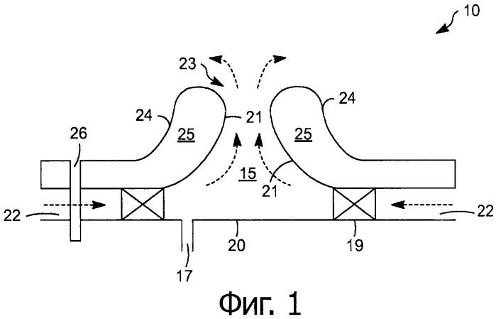 Аппараты для контактирования пара и жидкости, содержащие вихревые контактные ступени