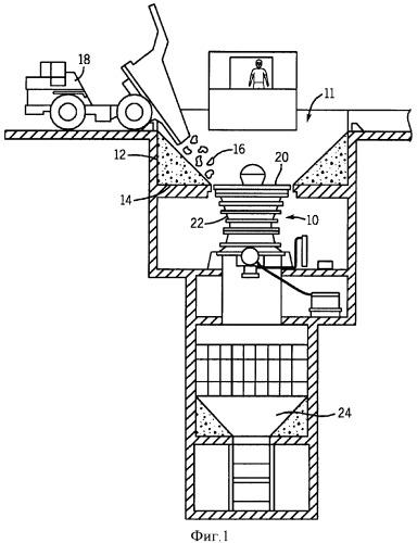 Траверза для использования с гирационной дробилкой (варианты) и гирационная дробилка