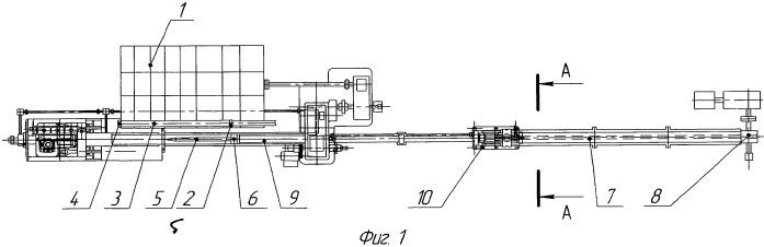 Способ подачи заготовок в рабочую клеть стана холодной прокатки труб с боковой загрузкой