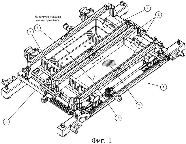Литейное оборудование для литья листовых слитков