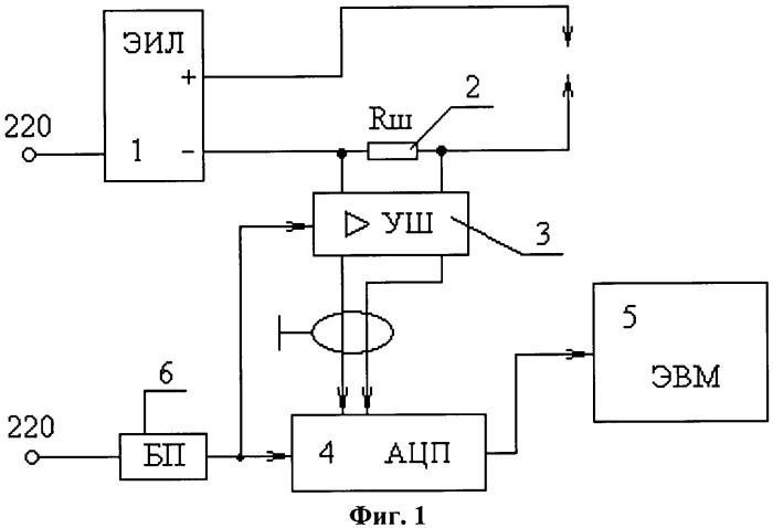 Способ определения энергетической эффективности процессов обработки материалов электроискровым легированием