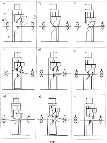 Способ подготовки полос под сварку на машинах непрерывных металлургических агрегатов