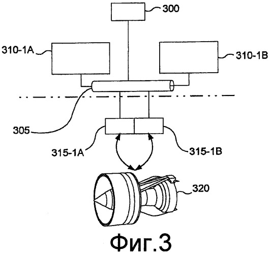 Структура, распределенная между системой fadec и компонентами авионики