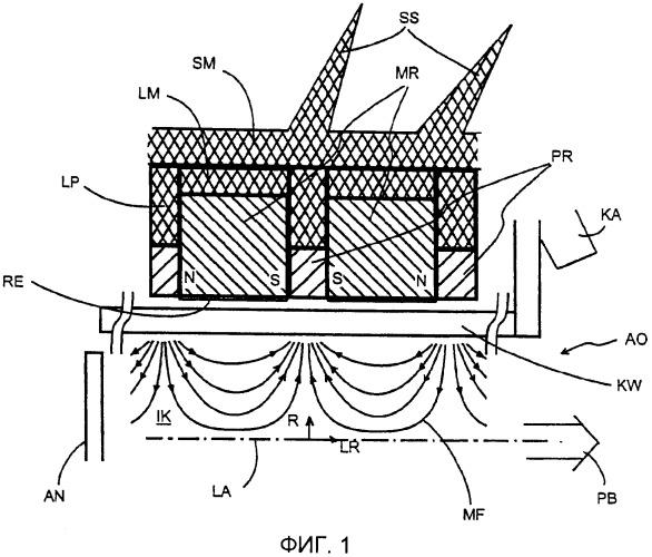 Устройство для отвода тепловых потерь, а также система ионного ускорителя с таким устройством