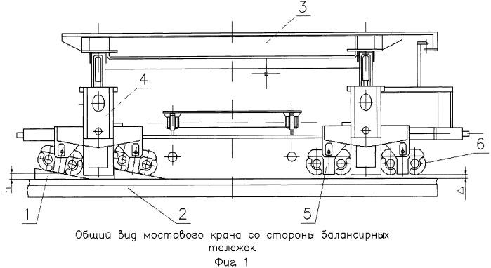 Способ замены ходовых колес балансирных тележек мостового крана и устройство для осуществления