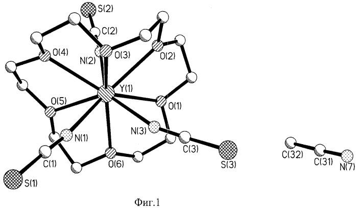 Способ получения безводного комплекса тиоцианата иттрия