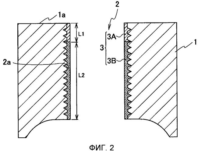 Блок цилиндров и газотермический способ напыления покрытия