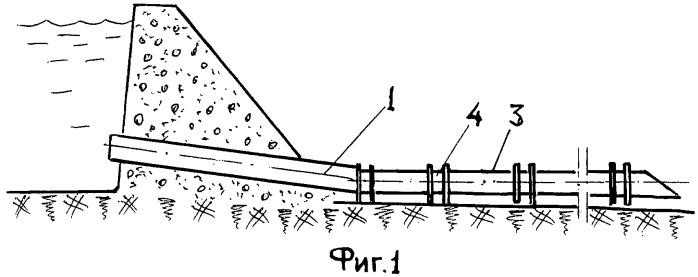 Каскадная гидроэлектростанция