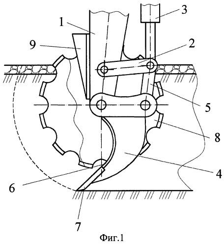 Оборудование гидравлического экскаватора