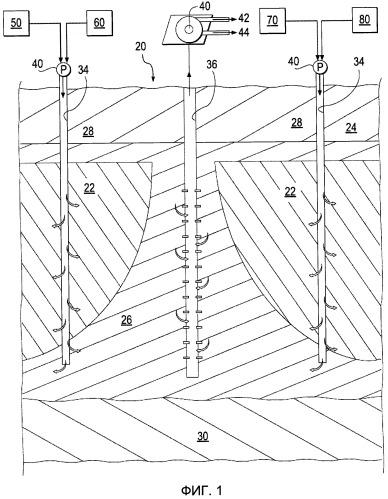 Способ добычи углеводородов из залежи гидрата с использованием отходящего тепла (варианты) и система для его осуществления