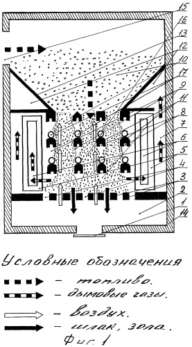 Вертикальная топка пароводогрейного котла для сжигания сыпучих видов топлива