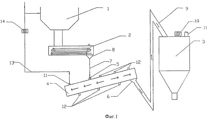 Система централизованной транспортировки и охлаждения шлака
