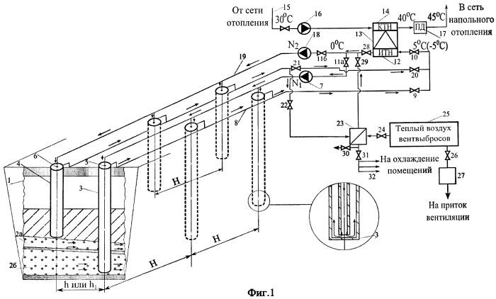 Способ посезонного использования низкопотенциального тепла приповерхностного грунта и скважинные теплообменники для осуществления вариантов способа