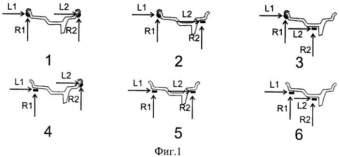 Способ динамической балансировки колеса с уточнением параметров плоскости коррекции