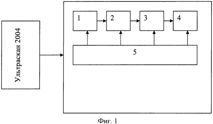 Способ контроля высоковольтного энергетического оборудования под напряжением