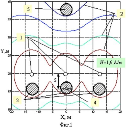 Способ аэродиагностики высоковольтной линии электропередачи