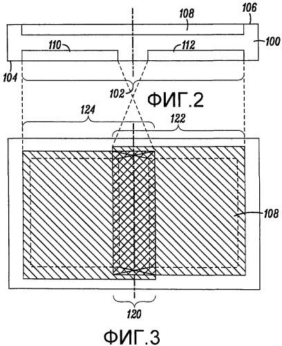 Устройство беспроводной связи и разделенная поверхность сенсорного пользовательского ввода