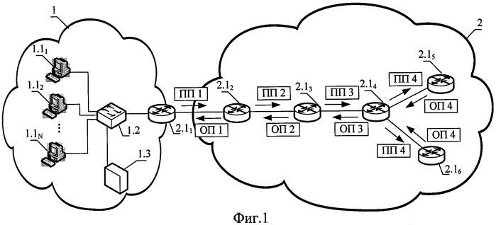 Способ защиты информационно-вычислительных сетей от компьютерных атак