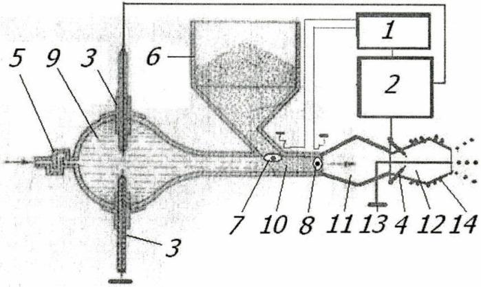 Способ получения наноразмерного токопроводящего материала электрическим разрядом в жидкости