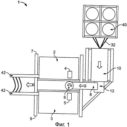 Машина для получения жгутов и способ получения кабельных жгутов
