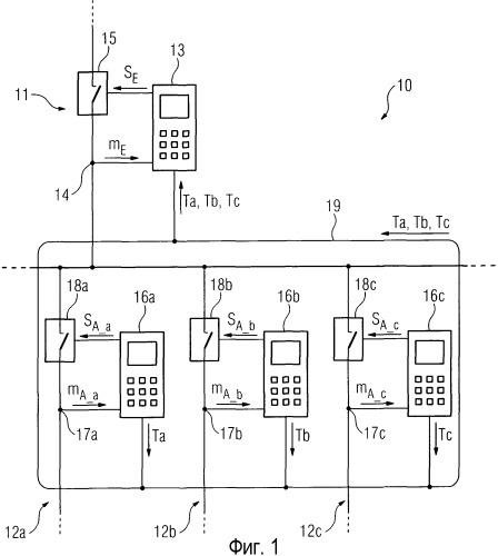 Способ и устройство защиты для контроля сборных шин электрической сети энергоснабжения