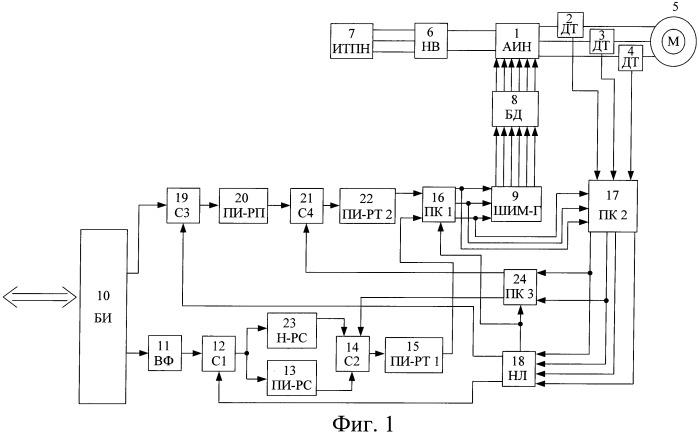 Устройство управления асинхронным двигателем