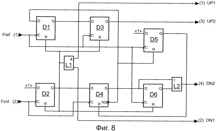 Импульсный частотно-фазовый детектор