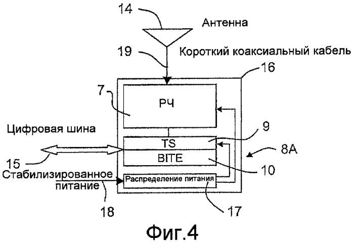 Распределенная архитектура для радионавигационного оборудования