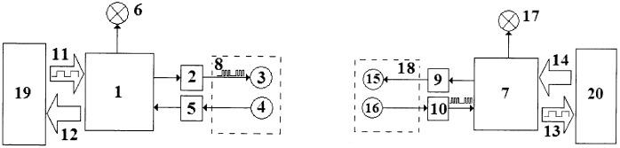 Система беспроводной атмосферной оптической связи на объектах с высоким уровнем электромагнитных помех