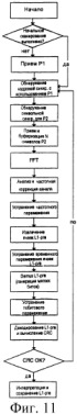 Сигнализация физического и канального уровней в символах преамбулы цифрового телевизионного вещания