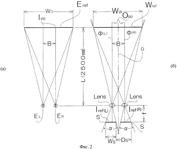 Стереоскопическая система формирования и представления изображений