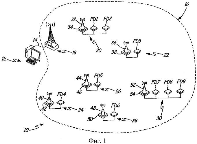 Способ составления визуальной карты маршрутов сообщений от полевых устройств в беспроводной ячеистой сети