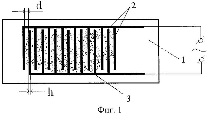 Электролюминесцентный источник света